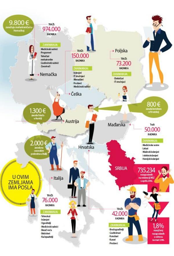 evropa-srbija-posao-_1