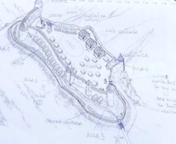 plan izgradnje srednjevekovnog grada za potrebe snimanja serije u selu Popina_1